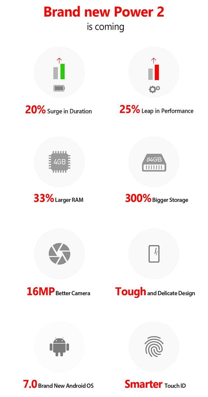ulefone-power-2-4gb-ram-64gb-rom-6050mah-battery-android-7.0-price-specs-forum-img00813973874.jpg