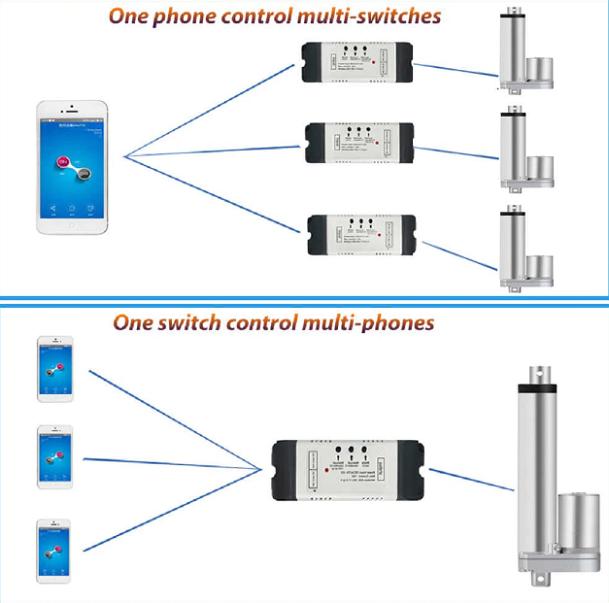 automatizare-deschidere-electrica-usa-beci-cu-telecomanda-pret-redus-completco-ro-img55000n837247546725654107.jpg